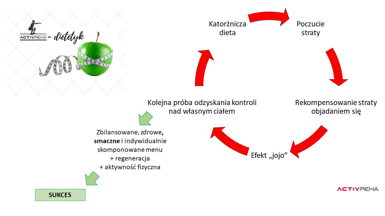 wykres pp JPG
